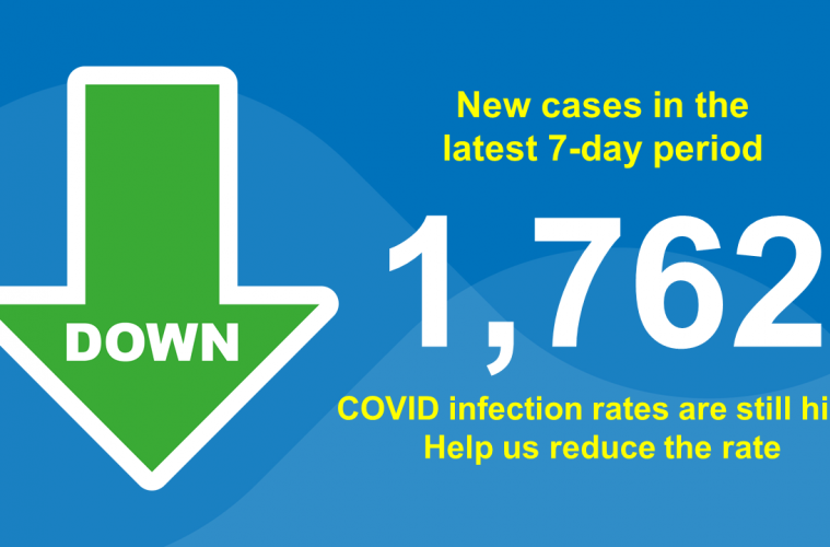 East Sussex Infection rate is now same as national average on Eastbourne Bournefree website