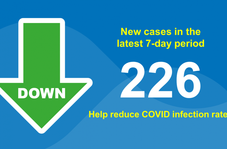 226 new Covid cases across East Sussex on Eastbourne Bournefree website