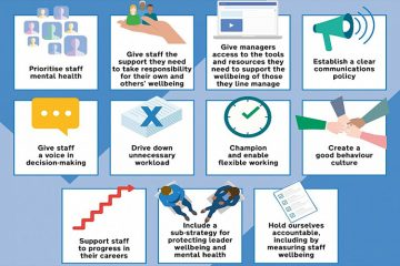East Sussex College signs new Staff Wellbeing Charter